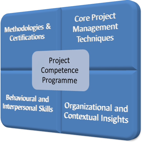 competencequadrant_EN